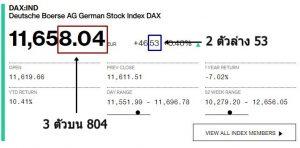 RUAY เลขหวยจากหุ้นเยอรมัน ทายผลหวยจากตัวเลขของตลาดหุ้นเยอรมัน